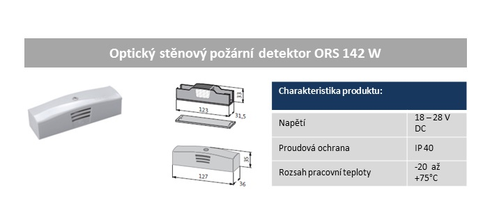 ORS 142 W